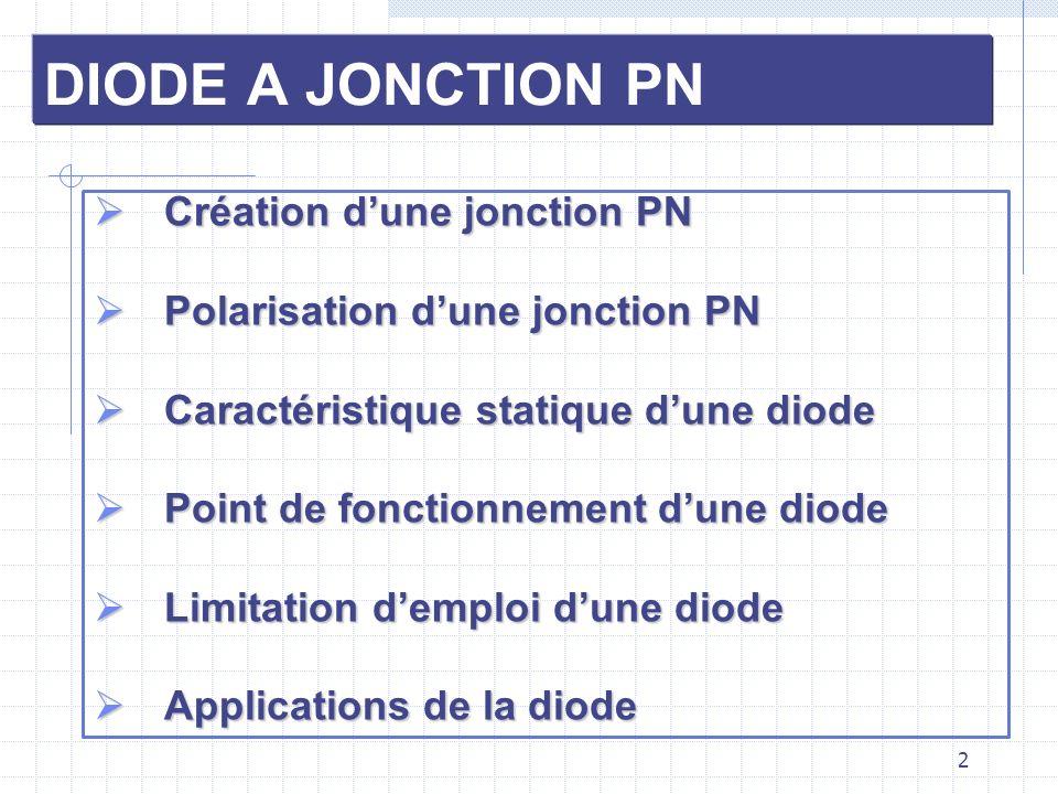 2 DIODE A JONCTION PN Création dune jonction PN Création dune jonction PN Polarisation dune jonction PN Polarisation dune jonction PN Caractéristique