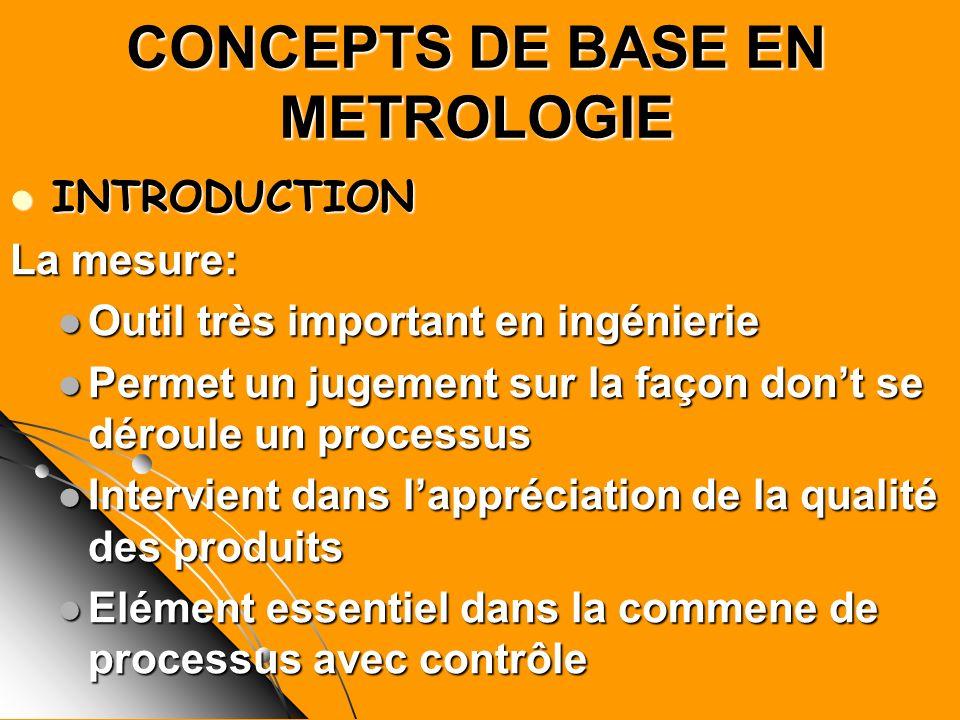 CONCEPTS DE BASE EN METROLOGIE INTRODUCTION INTRODUCTION La mesure: Outil très important en ingénierie Outil très important en ingénierie Permet un ju