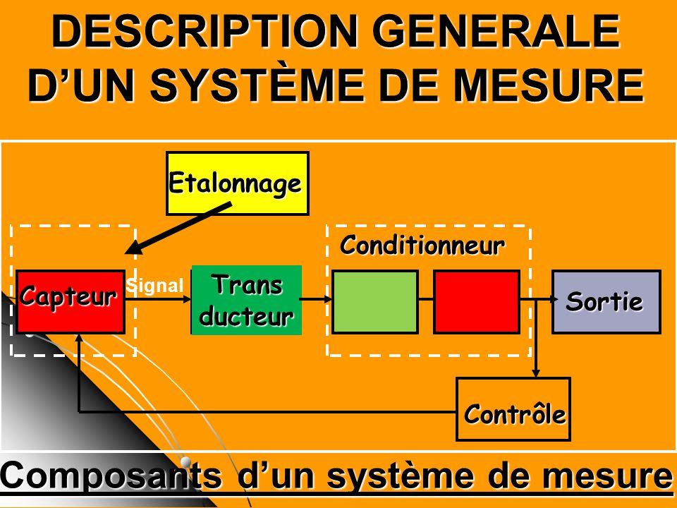 Composants dun système de mesure Sortie Contrôle Conditionneur Transducteur Capteur Etalonnage Signal DESCRIPTION GENERALE DUN SYSTÈME DE MESURE