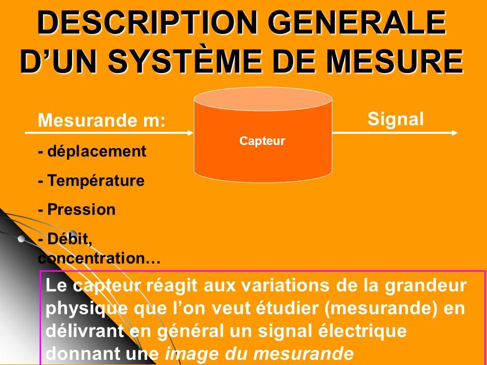 DESCRIPTION GENERALE DUN SYSTÈME DE MESURE Capteur Mesurande m: - déplacement - Température - Pression - Débit, concentration… Signal Le capteur réagi