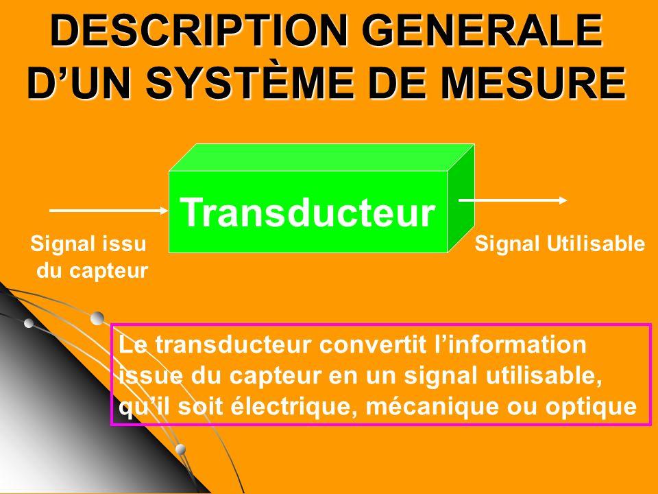 DESCRIPTION GENERALE DUN SYSTÈME DE MESURE Transducteur Signal issu du capteur Signal Utilisable Le transducteur convertit linformation issue du capte