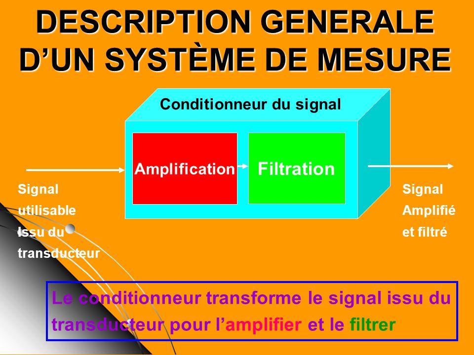 DESCRIPTION GENERALE DUN SYSTÈME DE MESURE Filtration Amplification Conditionneur du signal Signal utilisable Issu du transducteur Signal Amplifié et