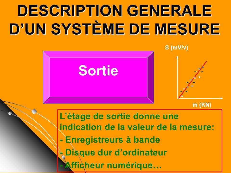 DESCRIPTION GENERALE DUN SYSTÈME DE MESURE Sortie Létage de sortie donne une indication de la valeur de la mesure: - Enregistreurs à bande - Disque du