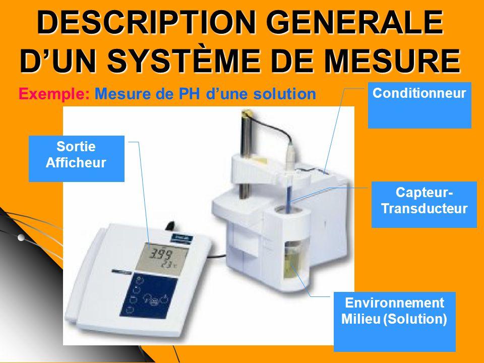 DESCRIPTION GENERALE DUN SYSTÈME DE MESURE Environnement Milieu (Solution) Capteur- Transducteur Sortie Afficheur Conditionneur Exemple: Mesure de PH