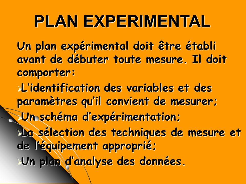 PLAN EXPERIMENTAL Un plan expérimental doit être établi avant de débuter toute mesure. Il doit comporter: Lidentification des variables et des paramèt