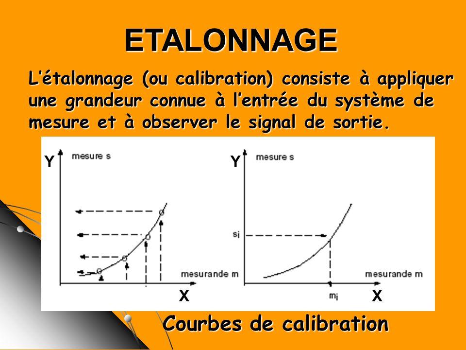Courbes de calibration ETALONNAGE Létalonnage (ou calibration) consiste à appliquer une grandeur connue à lentrée du système de mesure et à observer l