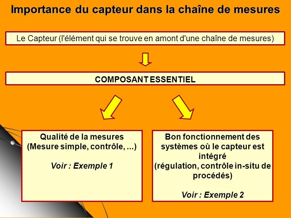 Importance du capteur dans la chaîne de mesures Le Capteur (l'élément qui se trouve en amont d'une chaîne de mesures) COMPOSANT ESSENTIEL Qualité de l
