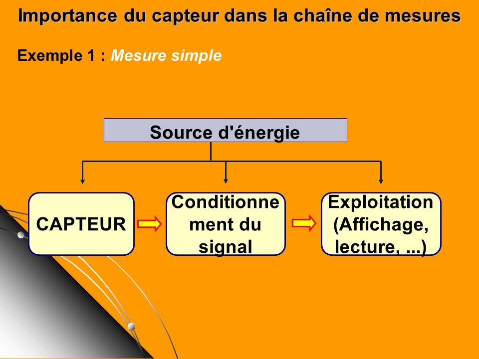 Importance du capteur dans la chaîne de mesures Exemple 1 : Mesure simple CAPTEUR Conditionne ment du signal Source d'énergie Exploitation (Affichage,
