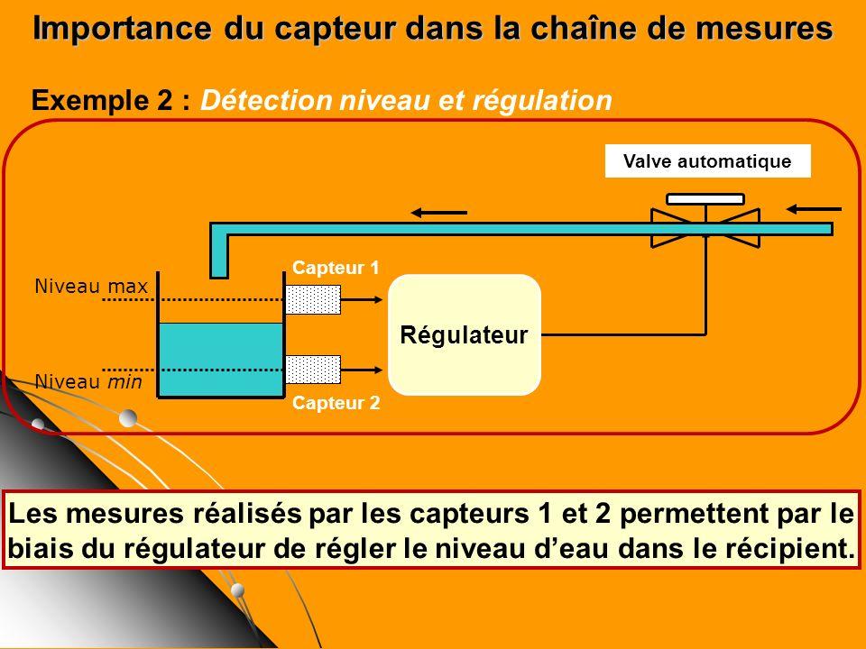 Importance du capteur dans la chaîne de mesures Exemple 2 : Détection niveau et régulation Niveau max Niveau min Capteur 1 Capteur 2 Régulateur Valve