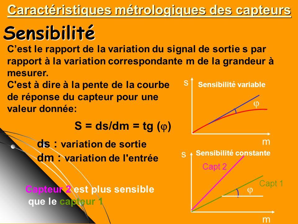 Caractéristiques métrologiques des capteurs Sensibilité Cest le rapport de la variation du signal de sortie s par rapport à la variation correspondant
