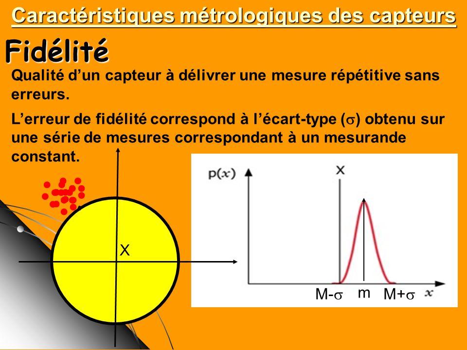 Caractéristiques métrologiques des capteurs Fidélité Qualité dun capteur à délivrer une mesure répétitive sans erreurs. Lerreur de fidélité correspond