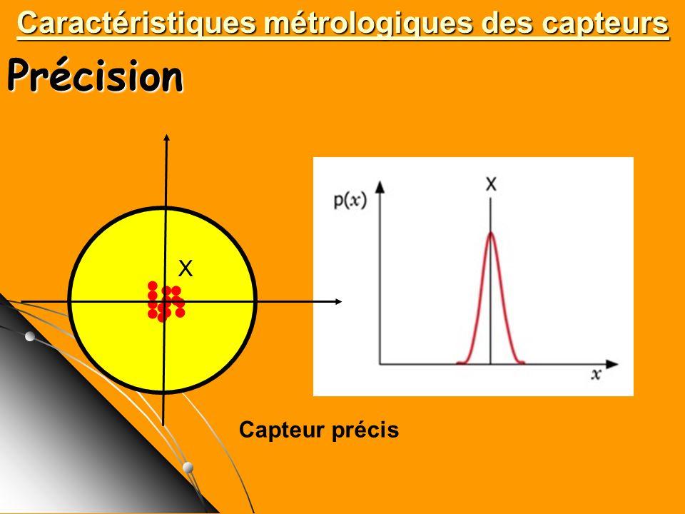 Caractéristiques métrologiques des capteurs Précision Capteur précis X