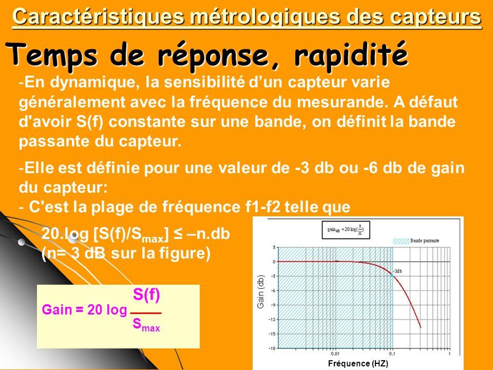 Caractéristiques métrologiques des capteurs Temps de réponse, rapidité -En dynamique, la sensibilité dun capteur varie généralement avec la fréquence