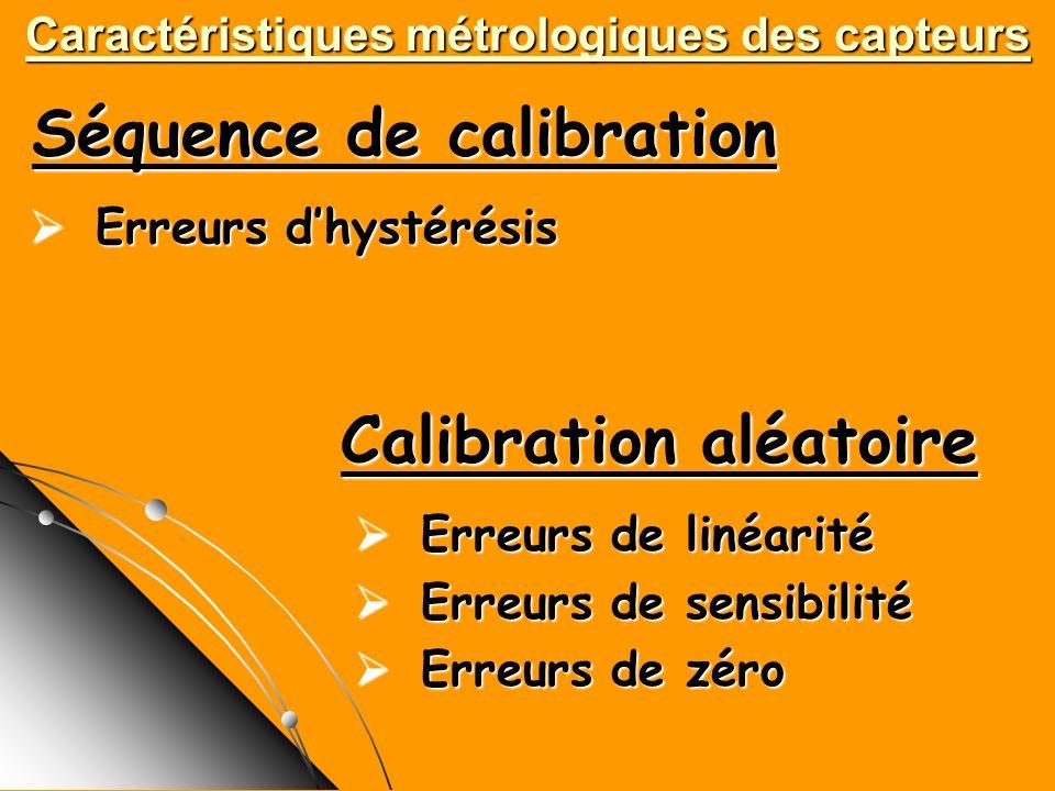 Séquence de calibration Erreurs dhystérésis Erreurs dhystérésis Calibration aléatoire Erreurs de linéarité Erreurs de linéarité Erreurs de sensibilité