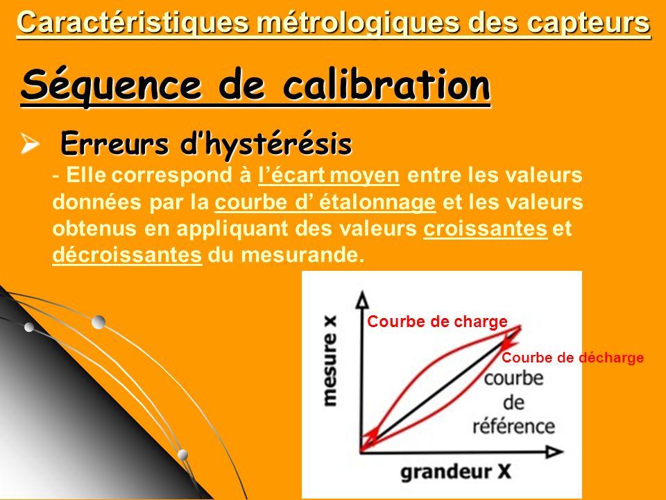 Séquence de calibration Erreurs dhystérésis Erreurs dhystérésis Caractéristiques métrologiques des capteurs - Elle correspond à lécart moyen entre les
