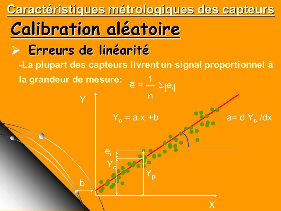 Calibration aléatoire Erreurs de linéarité Erreurs de linéarité Caractéristiques métrologiques des capteurs -La plupart des capteurs livrent un signal