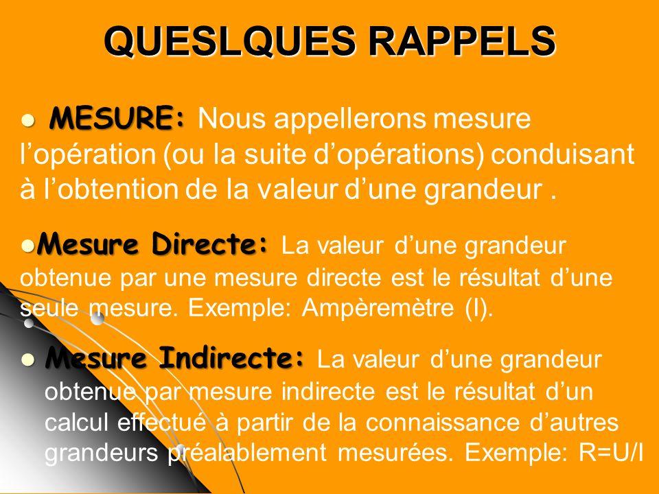 QUESLQUES RAPPELS MESURE: MESURE: Nous appellerons mesure lopération (ou la suite dopérations) conduisant à lobtention de la valeur dune grandeur. Mes