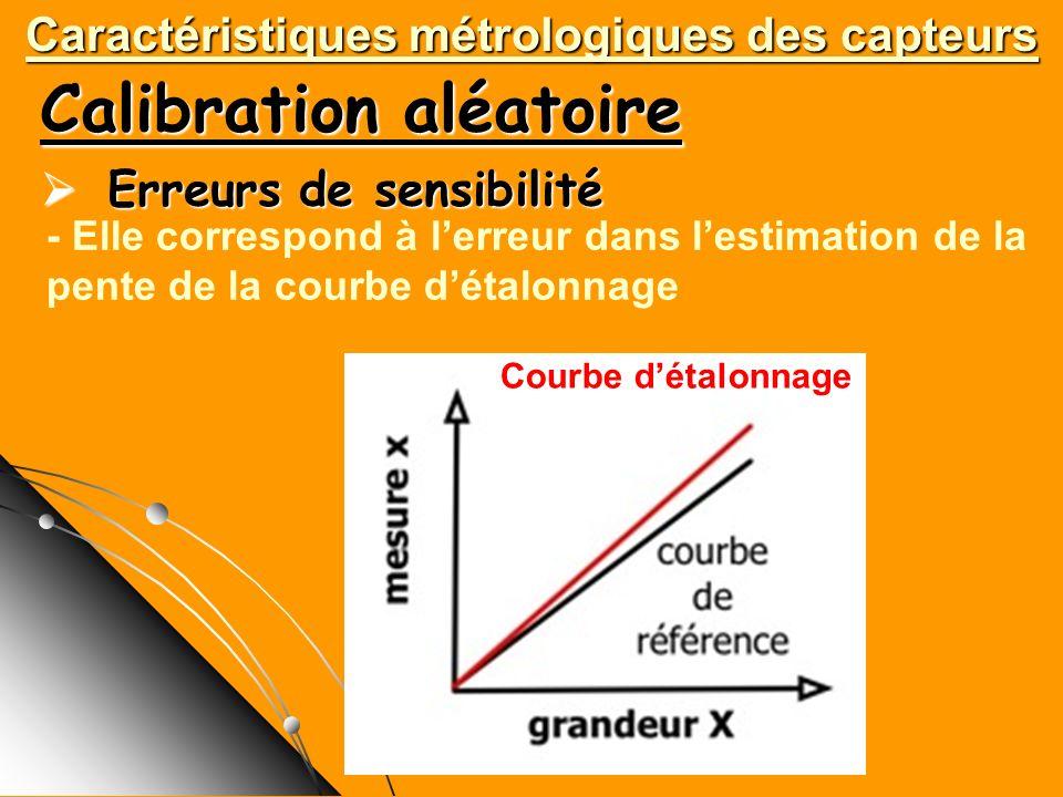 Calibration aléatoire Erreurs de sensibilité Erreurs de sensibilité Caractéristiques métrologiques des capteurs - Elle correspond à lerreur dans lesti