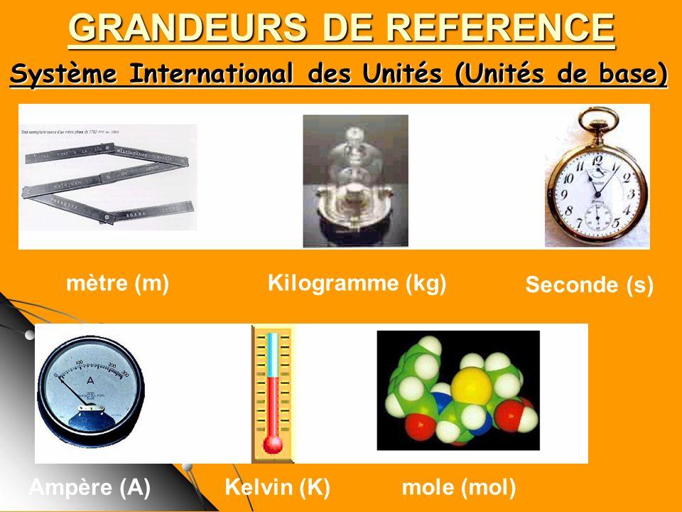 Système International des Unités (Unités de base) GRANDEURS DE REFERENCE mètre (m)Kilogramme (kg) Seconde (s) Ampère (A)Kelvin (K) mole (mol)