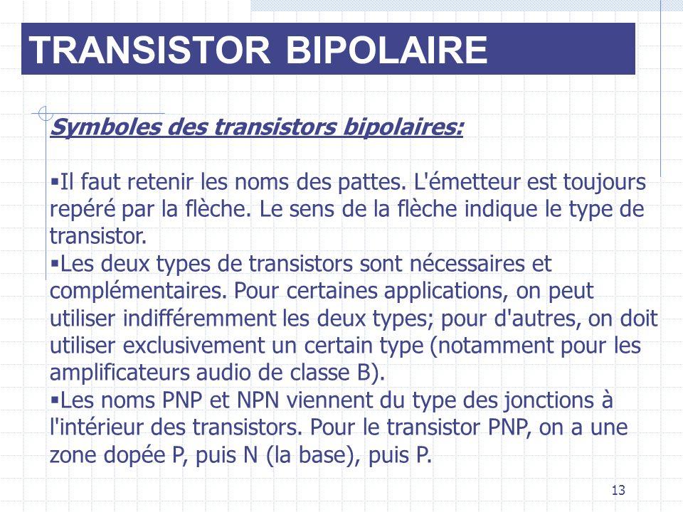 TRANSISTOR BIPOLAIRE Symboles des transistors bipolaires: Il faut retenir les noms des pattes. L'émetteur est toujours repéré par la flèche. Le sens d