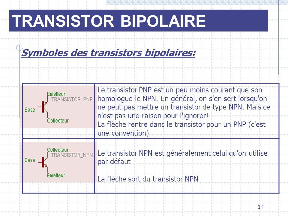 TRANSISTOR BIPOLAIRE Le transistor PNP est un peu moins courant que son homologue le NPN. En général, on s'en sert lorsqu'on ne peut pas mettre un tra