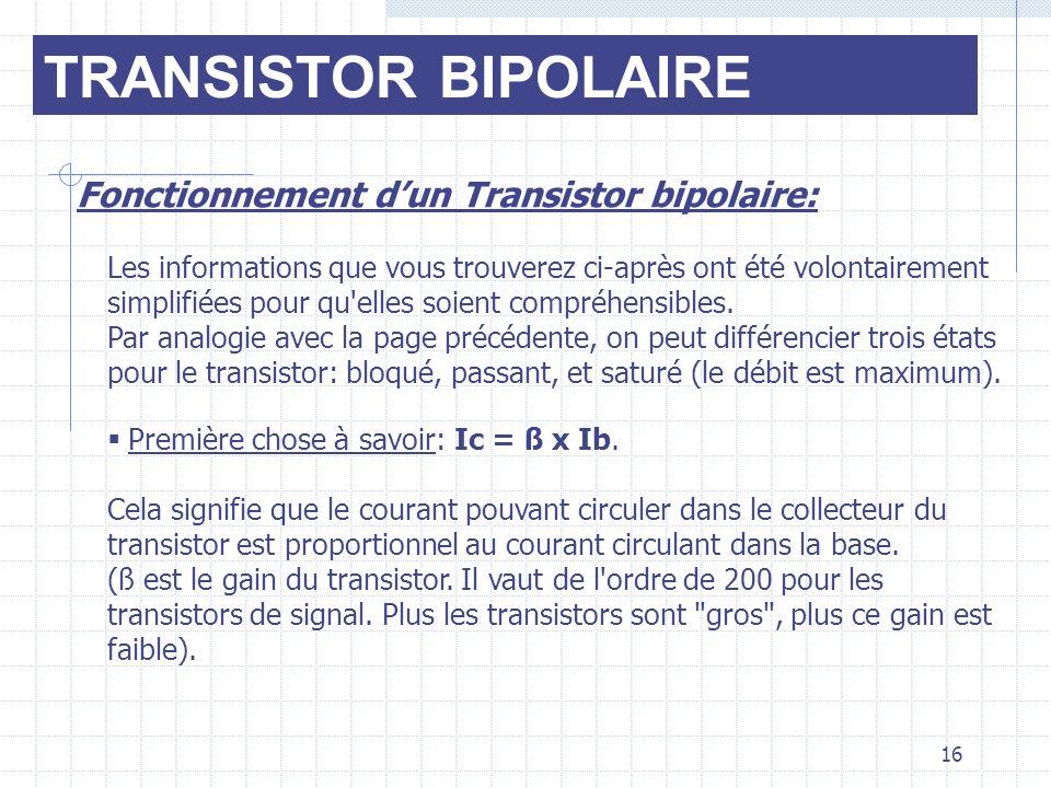 TRANSISTOR BIPOLAIRE Fonctionnement dun Transistor bipolaire: Les informations que vous trouverez ci-après ont été volontairement simplifiées pour qu'