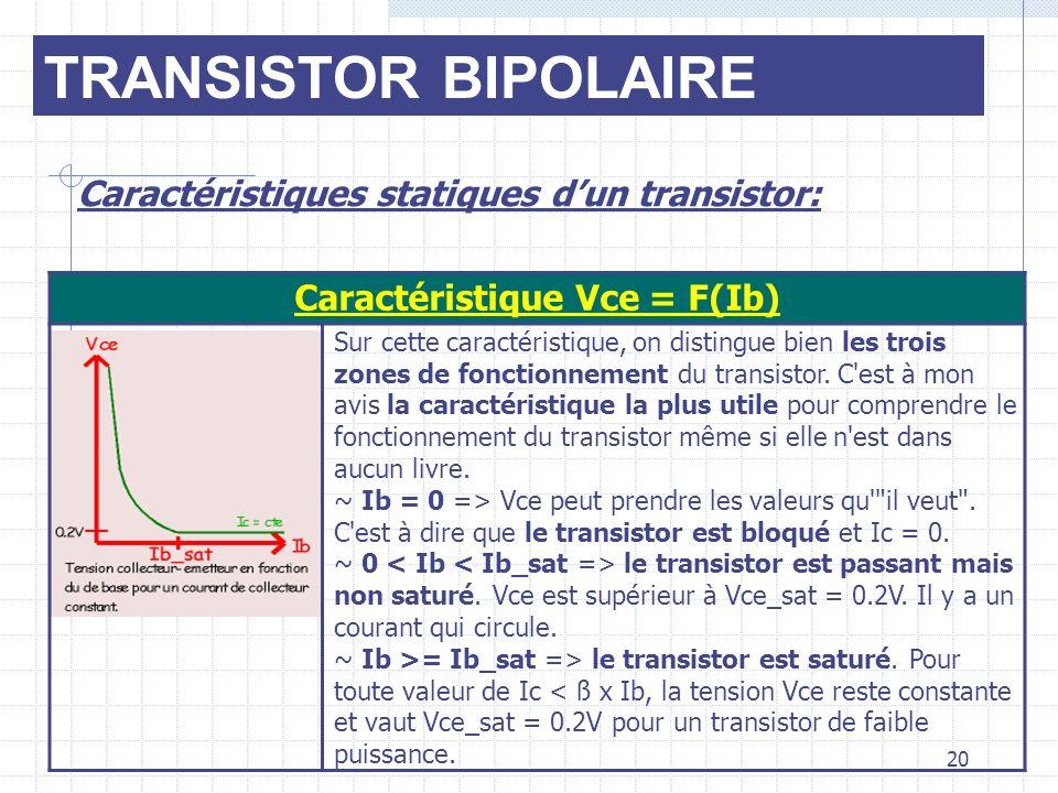 TRANSISTOR BIPOLAIRE Caractéristiques statiques dun transistor: Caractéristique Vce = F(Ib) Sur cette caractéristique, on distingue bien les trois zon