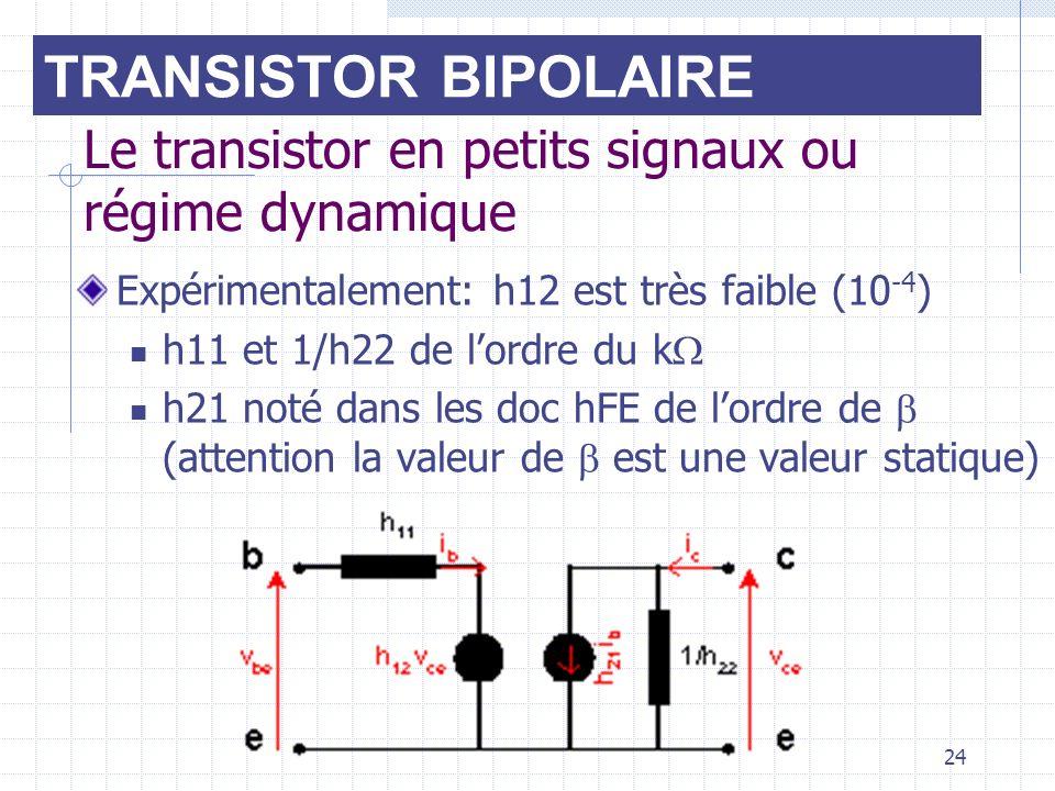 24 Le transistor en petits signaux ou régime dynamique Expérimentalement: h12 est très faible (10 -4 ) h11 et 1/h22 de lordre du k h21 noté dans les d