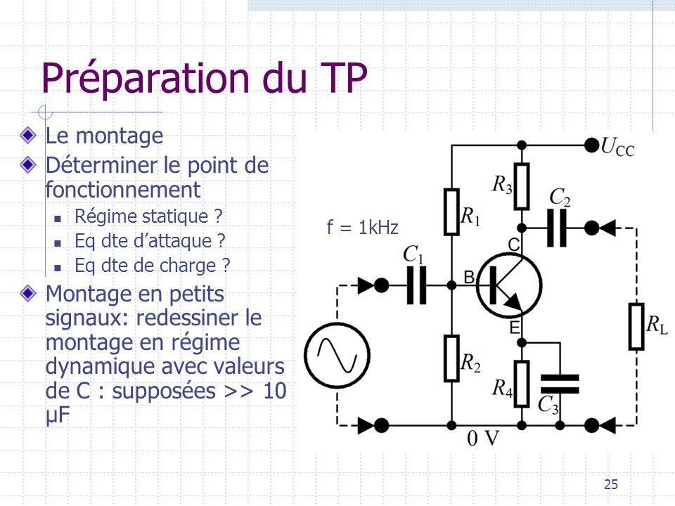 25 Préparation du TP Le montage Déterminer le point de fonctionnement Régime statique ? Eq dte dattaque ? Eq dte de charge ? Montage en petits signaux