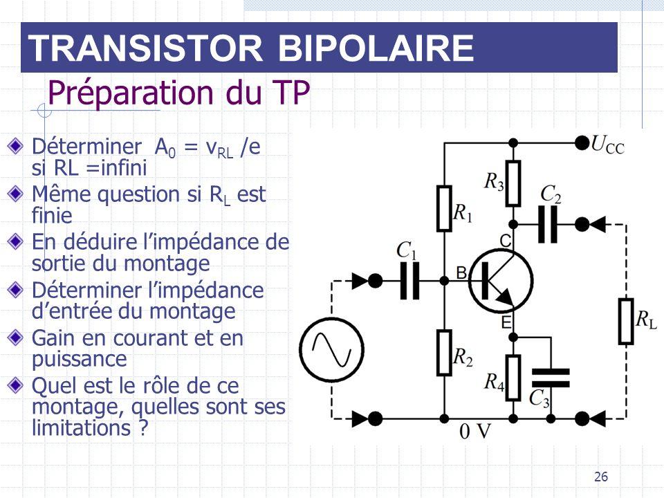 26 Préparation du TP Déterminer A 0 = v RL /e si RL =infini Même question si R L est finie En déduire limpédance de sortie du montage Déterminer limpé