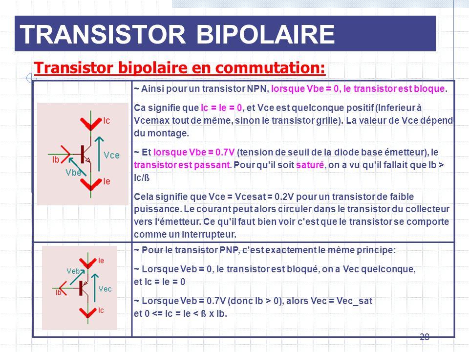 TRANSISTOR BIPOLAIRE Transistor bipolaire en commutation: ~ Ainsi pour un transistor NPN, lorsque Vbe = 0, le transistor est bloque. Ca signifie que I
