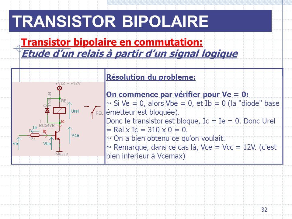 TRANSISTOR BIPOLAIRE Transistor bipolaire en commutation: Etude dun relais à partir dun signal logique Résolution du probleme: On commence par vérifie