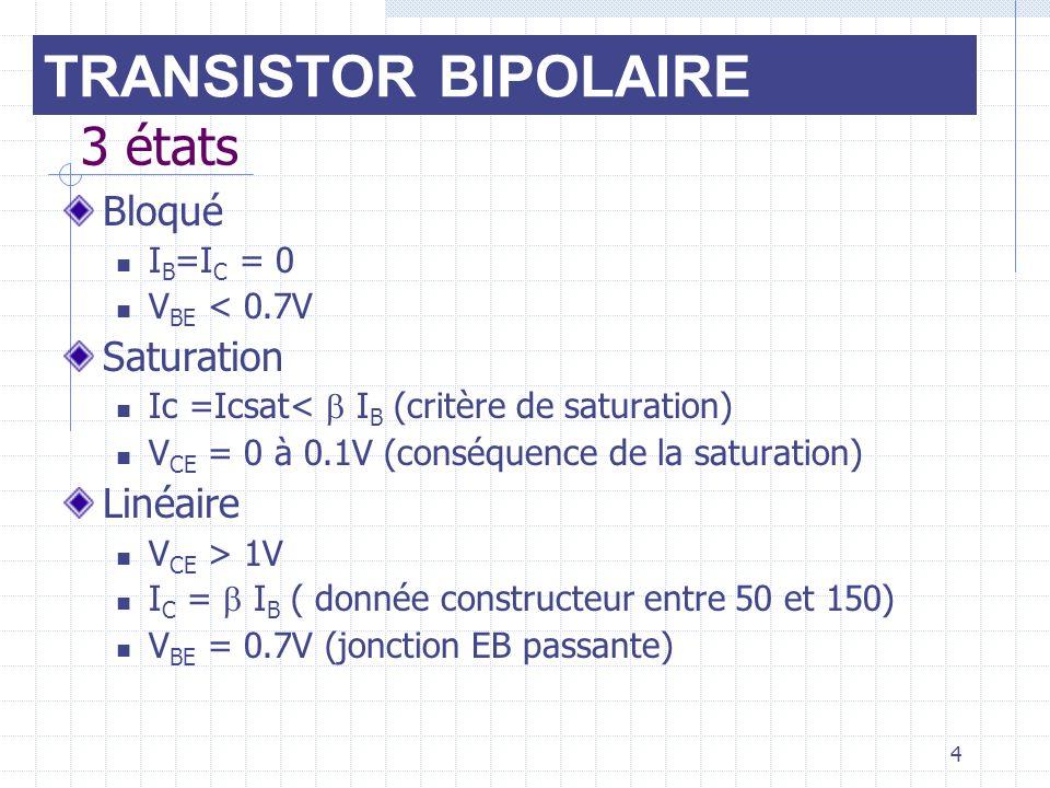 4 3 états Bloqué I B =I C = 0 V BE < 0.7V Saturation Ic =Icsat< I B (critère de saturation) V CE = 0 à 0.1V (conséquence de la saturation) Linéaire V