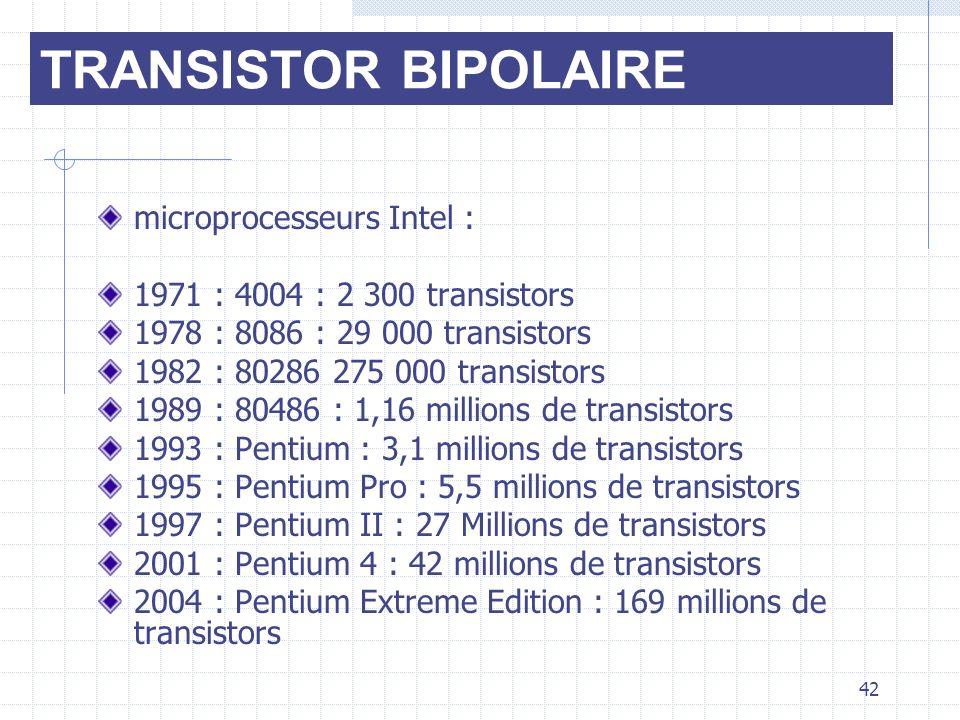 42 microprocesseurs Intel : 1971 : 4004 : 2 300 transistors 1978 : 8086 : 29 000 transistors 1982 : 80286 275 000 transistors 1989 : 80486 : 1,16 mill
