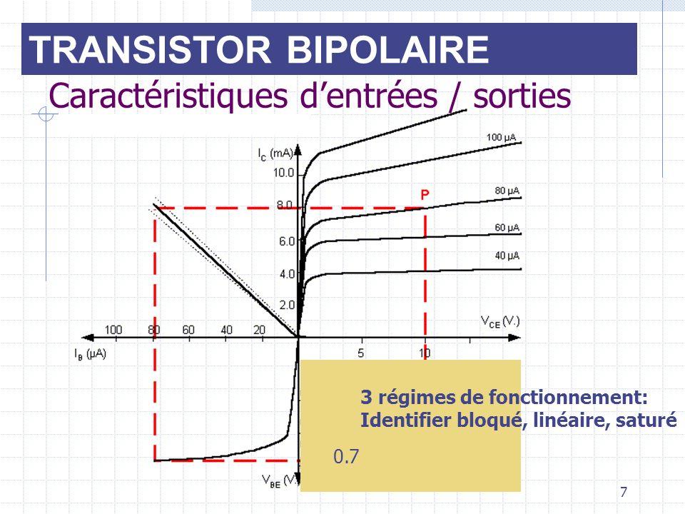 7 Caractéristiques dentrées / sorties 0.7 3 régimes de fonctionnement: Identifier bloqué, linéaire, saturé TRANSISTOR BIPOLAIRE
