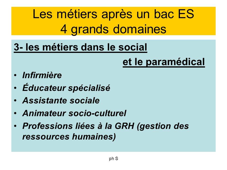 ph S Les métiers après un bac ES 4 grands domaines 3- les métiers dans le social et le paramédical Infirmière Éducateur spécialisé Assistante sociale