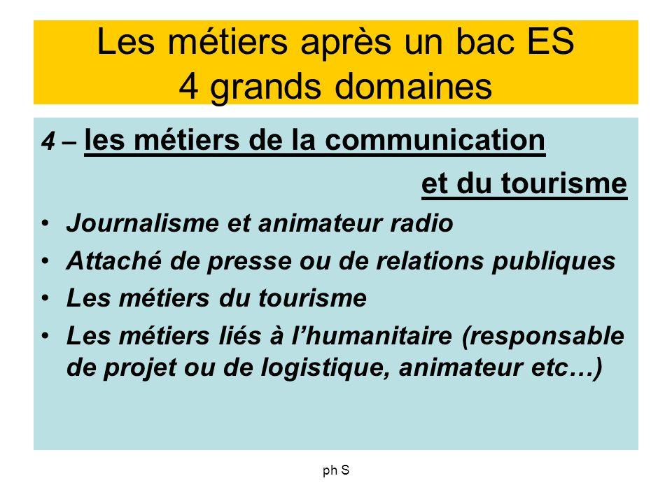 ph S Les métiers après un bac ES 4 grands domaines 4 – les métiers de la communication et du tourisme Journalisme et animateur radio Attaché de presse