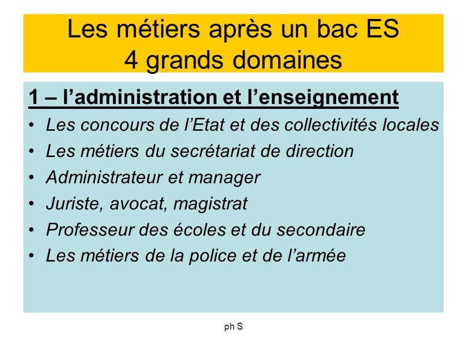 ph S Les métiers après un bac ES 4 grands domaines 1 – ladministration et lenseignement Les concours de lEtat et des collectivités locales Les métiers