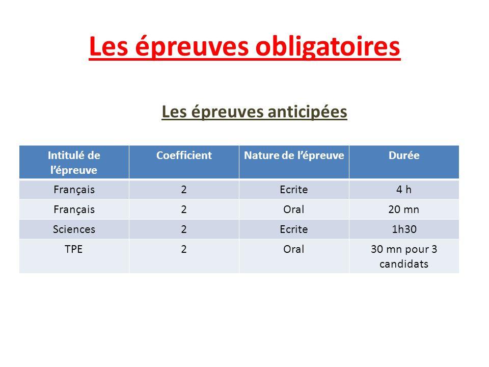 Les épreuves obligatoires Intitulé de lépreuve CoefficientNature de lépreuveDurée Français2Ecrite4 h Français2Oral20 mn Sciences2Ecrite1h30 TPE2Oral30