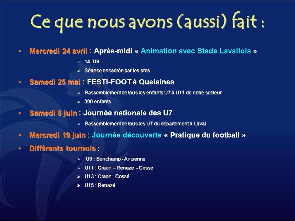 Ce que nous avons (aussi) fait : Mercredi 24 avrilMercredi 24 avril : Après-midi « Animation avec Stade Lavallois » »14 U9 »Séance encadrée par les pr