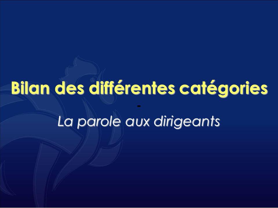 Bilan des différentes catégories La parole aux dirigeants Bilan des différentes catégories - La parole aux dirigeants