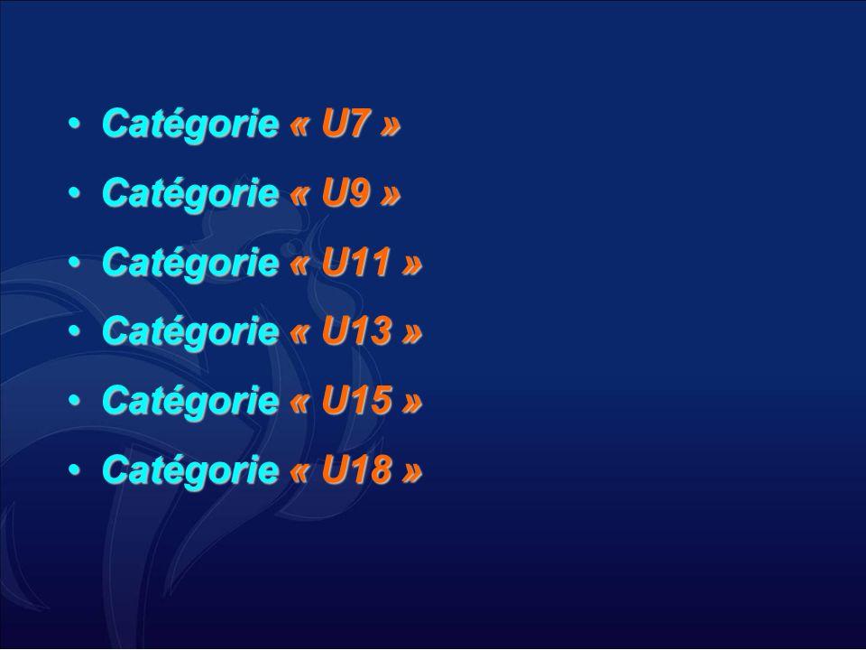 Catégorie « U7 »Catégorie « U7 » Catégorie « U9 »Catégorie « U9 » Catégorie « U11 »Catégorie « U11 » Catégorie « U13 »Catégorie « U13 » Catégorie « U1