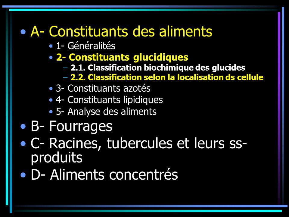 A- Constituants des aliments 1- Généralités 2- Constituants glucidiques –2.1. Classification biochimique des glucides –2.2. Classification selon la lo