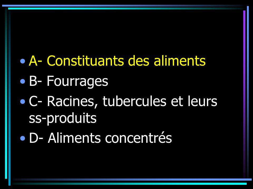 A- Constituants des aliments 1- Généralités 2- Constituants glucidiques 3- Constituants azotés 4- Constituants lipidiques 5- Analyse des aliments B- Fourrages C- Racines, tubercules et leurs ss-produits D- Aliments concentrés