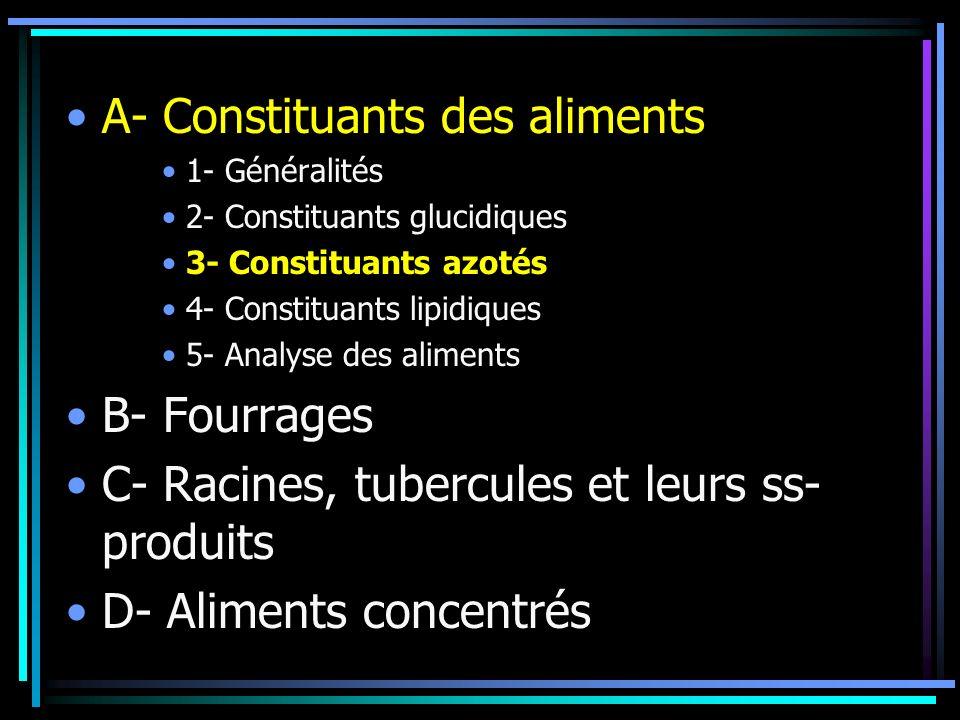 A- Constituants des aliments 1- Généralités 2- Constituants glucidiques 3- Constituants azotés 4- Constituants lipidiques 5- Analyse des aliments B- F