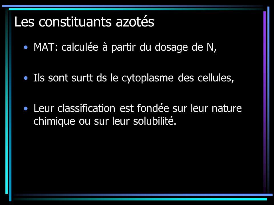 Les constituants azotés MAT: calculée à partir du dosage de N, Ils sont surtt ds le cytoplasme des cellules, Leur classification est fondée sur leur n
