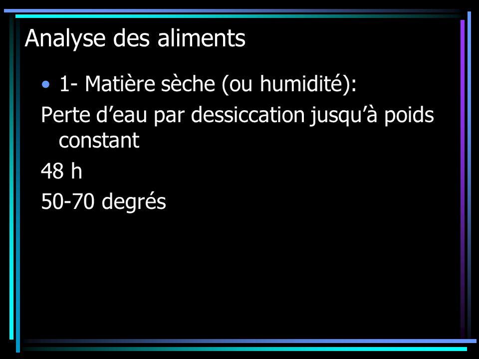 Analyse des aliments 1- Matière sèche (ou humidité): Perte deau par dessiccation jusquà poids constant 48 h 50-70 degrés
