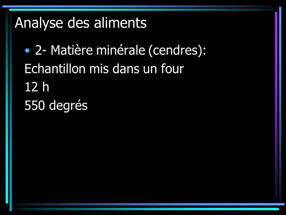 Analyse des aliments 2- Matière minérale (cendres): Echantillon mis dans un four 12 h 550 degrés