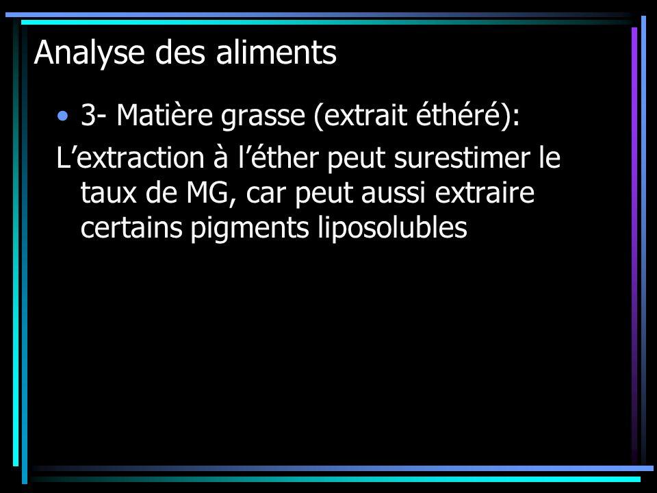 Analyse des aliments 3- Matière grasse (extrait éthéré): Lextraction à léther peut surestimer le taux de MG, car peut aussi extraire certains pigments