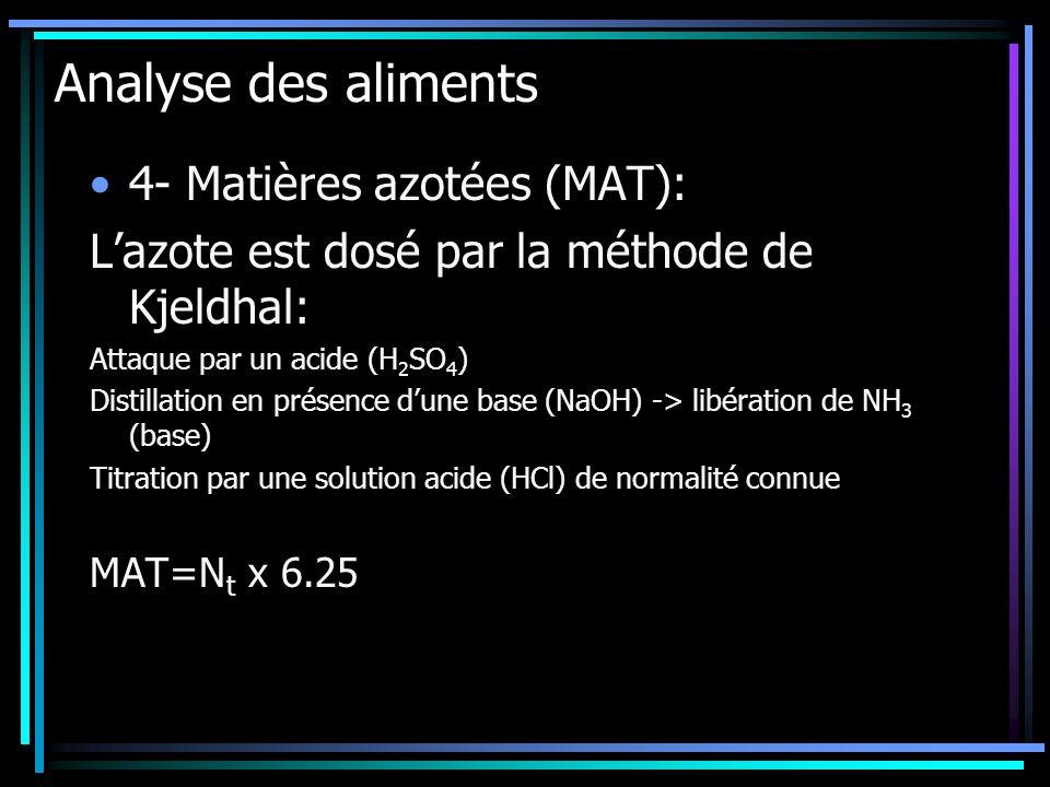 Analyse des aliments 4- Matières azotées (MAT): Lazote est dosé par la méthode de Kjeldhal: Attaque par un acide (H 2 SO 4 ) Distillation en présence
